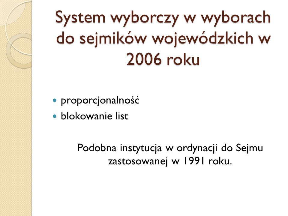 System wyborczy w wyborach do sejmików wojewódzkich w 2006 roku proporcjonalność blokowanie list Podobna instytucja w ordynacji do Sejmu zastosowanej w 1991 roku.