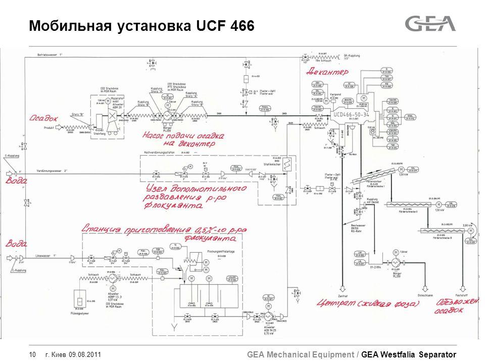 GEA Mechanical Equipment / GEA Westfalia Separator 10 Мобильная установка UCF 466 г. Киев 09.08.2011