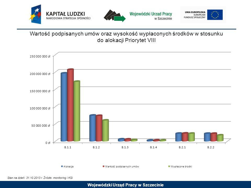 Wojewódzki Urząd Pracy w Szczecinie Wartość podpisanych umów oraz wysokość wypłaconych środków w stosunku do alokacji Priorytet VIII Stan na dzień: 31.10.2013 r.
