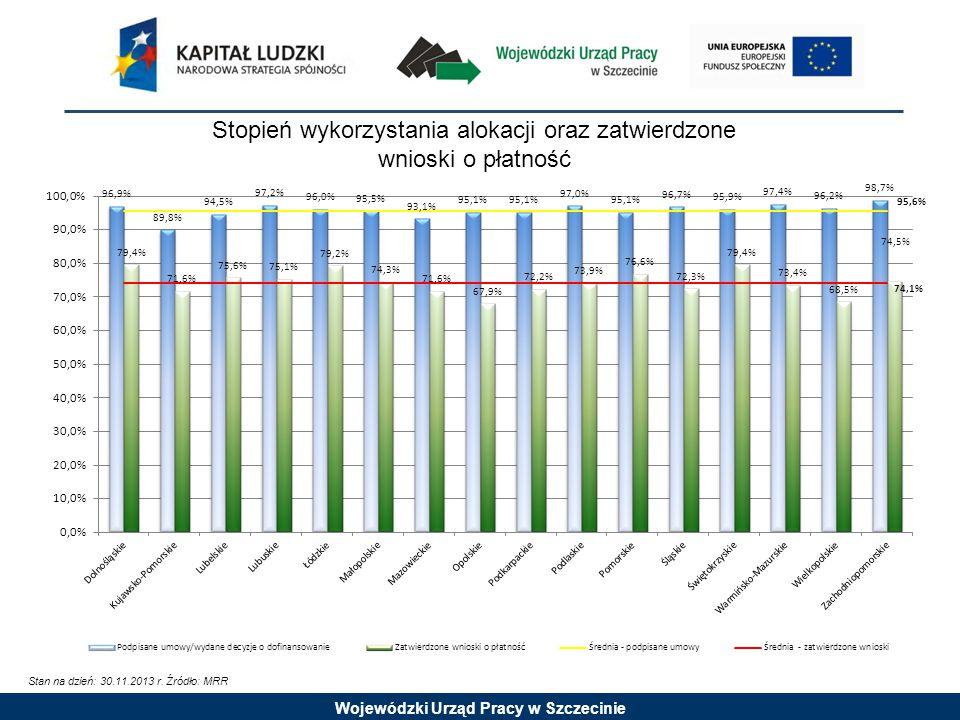Wojewódzki Urząd Pracy w Szczecinie Stopień wykorzystania alokacji oraz zatwierdzone wnioski o płatność Stan na dzień: 30.11.2013 r.