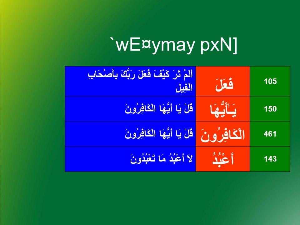 21 www.understandquran.com g~hpaFNLiel AxYe8 reH¡M parayzM: rH\ .