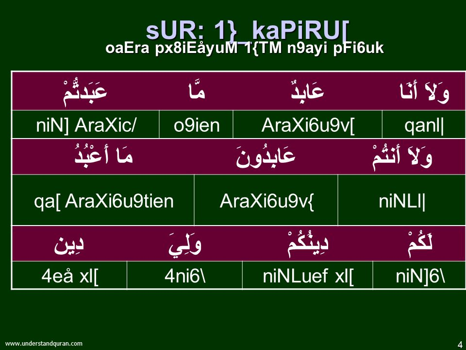 3 www.understandquran.com sUR: 1}_kaPiRU[ oaEra px8iEåyuM 1{TM n9ayi pFi6uk مَا أَعْبُدُ عَابِدُونَ وَلاَ أَنتُمْ qa[ AraXi6u9tien AraXi6u9v{niNLl| يَ