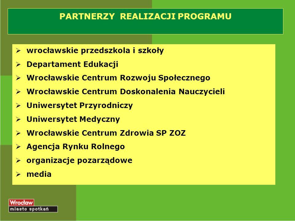 PROGRAM SMACZNIE – ZDROWO – WARTOŚCIOWO 21 przedszkoli i 29 szkół styczeń 2014 r.