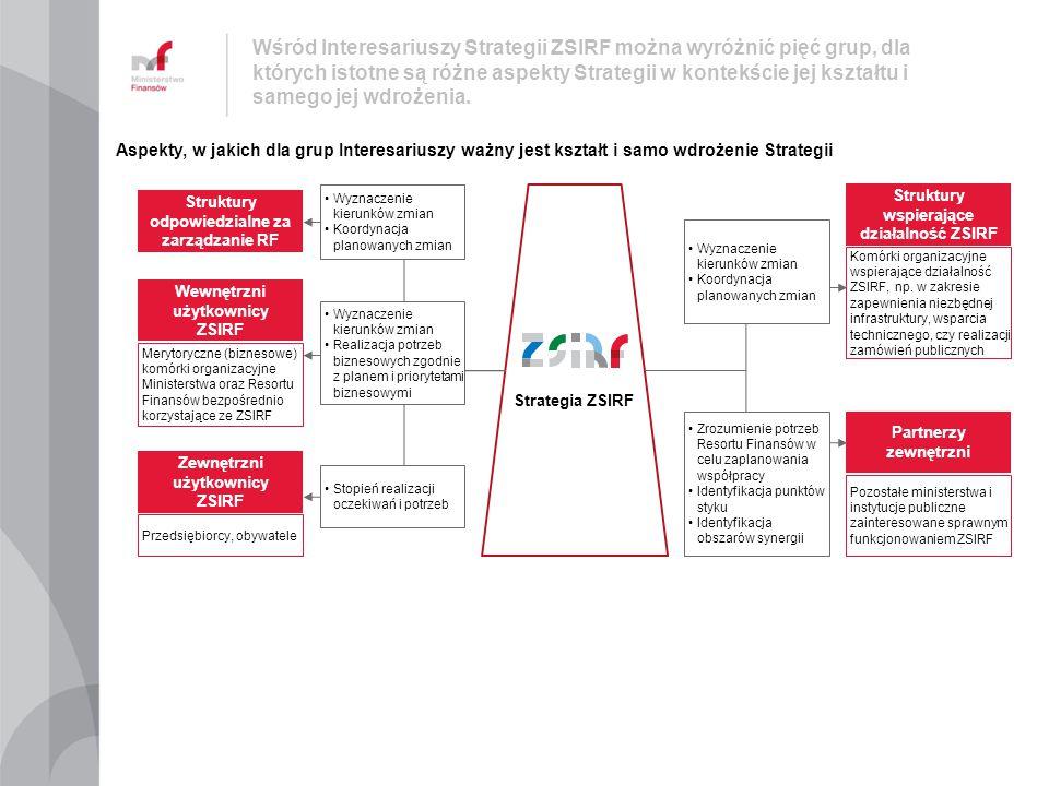 Wśród Interesariuszy Strategii ZSIRF można wyróżnić pięć grup, dla których istotne są różne aspekty Strategii w kontekście jej kształtu i samego jej w