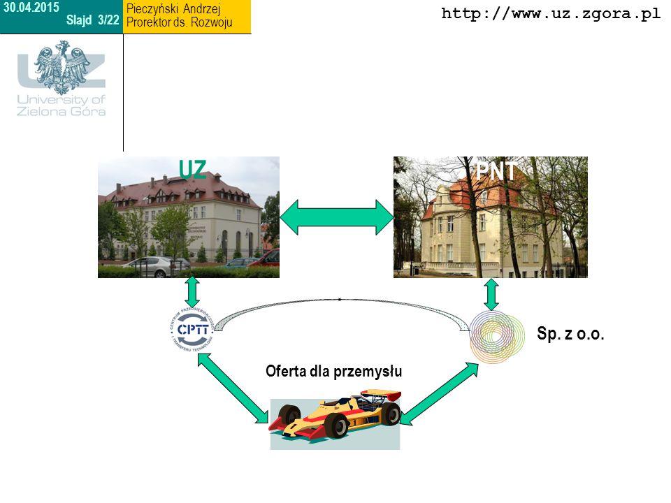 27th.http://www.uz.zgora.pl 30.04.2015 Slajd 4/22 Pieczyński Andrzej Prorektor ds.