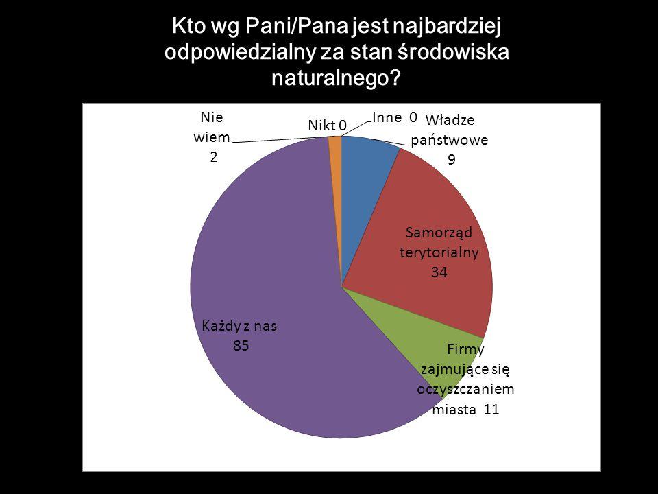 Kto wg Pani/Pana jest najbardziej odpowiedzialny za stan środowiska naturalnego?