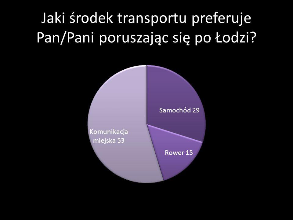 Jaki środek transportu preferuje Pan/Pani poruszając się po Łodzi?