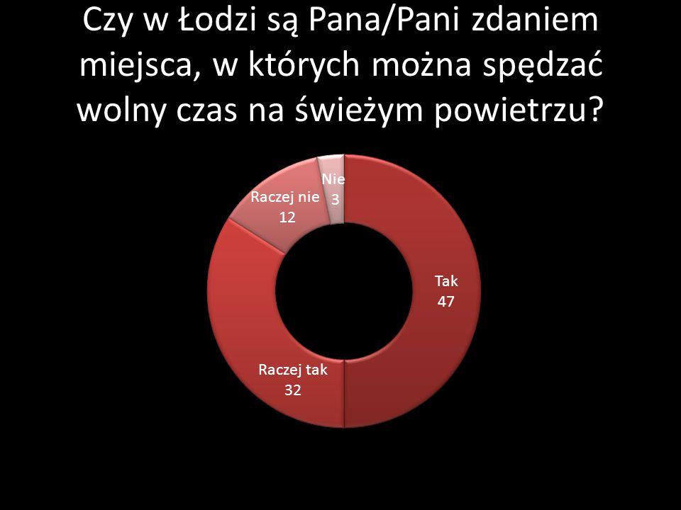 Czy w Łodzi są Pana/Pani zdaniem miejsca, w których można spędzać wolny czas na świeżym powietrzu?