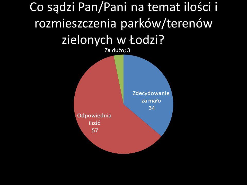 Co sądzi Pan/Pani na temat ilości i rozmieszczenia parków/terenów zielonych w Łodzi?