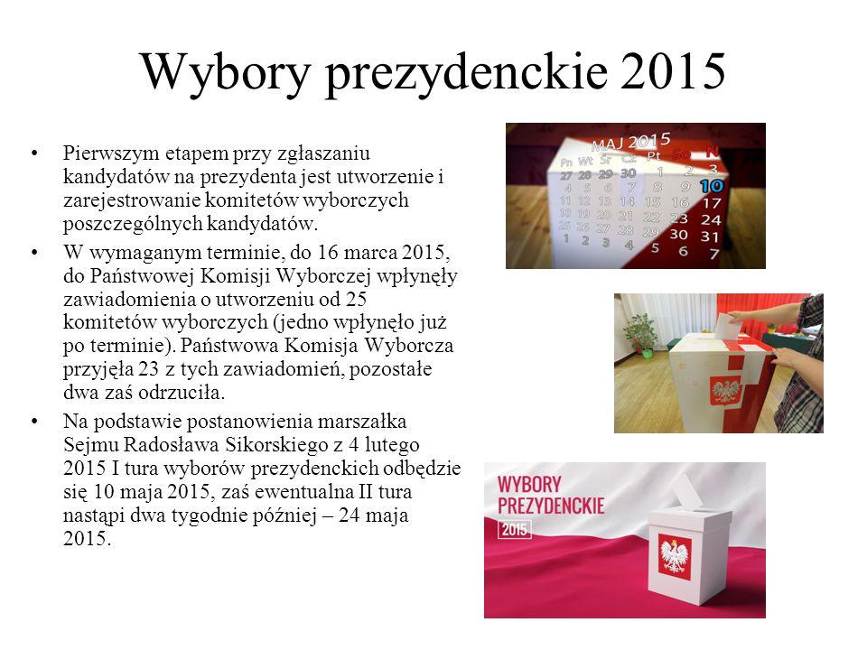 Wybory prezydenckie 2015 Pierwszym etapem przy zgłaszaniu kandydatów na prezydenta jest utworzenie i zarejestrowanie komitetów wyborczych poszczególny