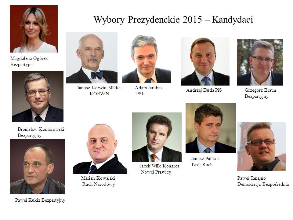 Wybory Prezydenckie 2015 – Kandydaci Bronisław Komorowski Bezpartyjny Janusz Korwin-Mikke KORWiN Adam Jarubas PSL Paweł Kukiz Bezpartyjny Marian Kowal