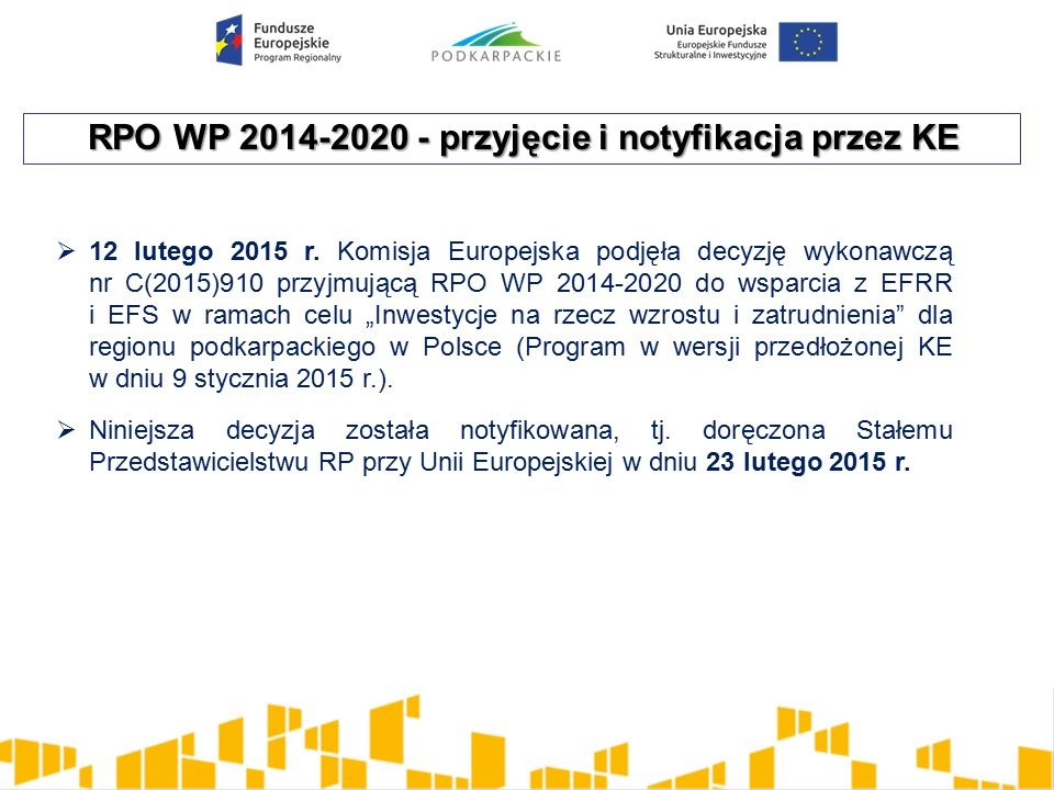 Podział alokacji w ramach RPO WP 2014-2020 Alokacja 2 114,2 mln euro