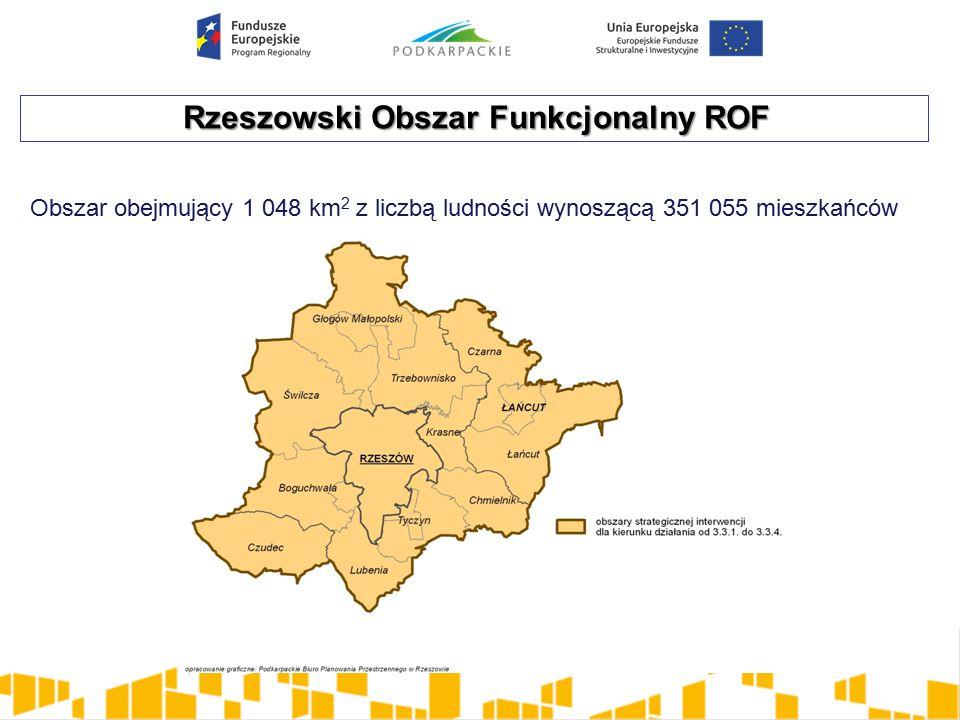 Rzeszowski Obszar Funkcjonalny ROF Obszar obejmujący 1 048 km 2 z liczbą ludności wynoszącą 351 055 mieszkańców