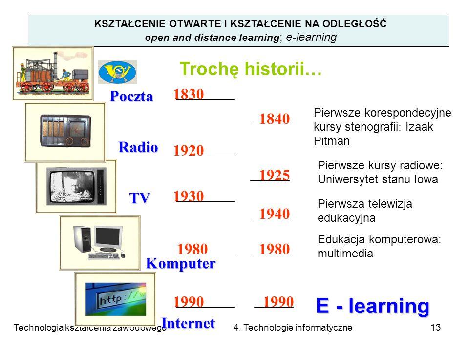 Technologia kształcenia zawodowego 4. Technologie informatyczne13 KSZTAŁCENIE OTWARTE I KSZTAŁCENIE NA ODLEGŁOŚĆ open and distance learning ; e-learni