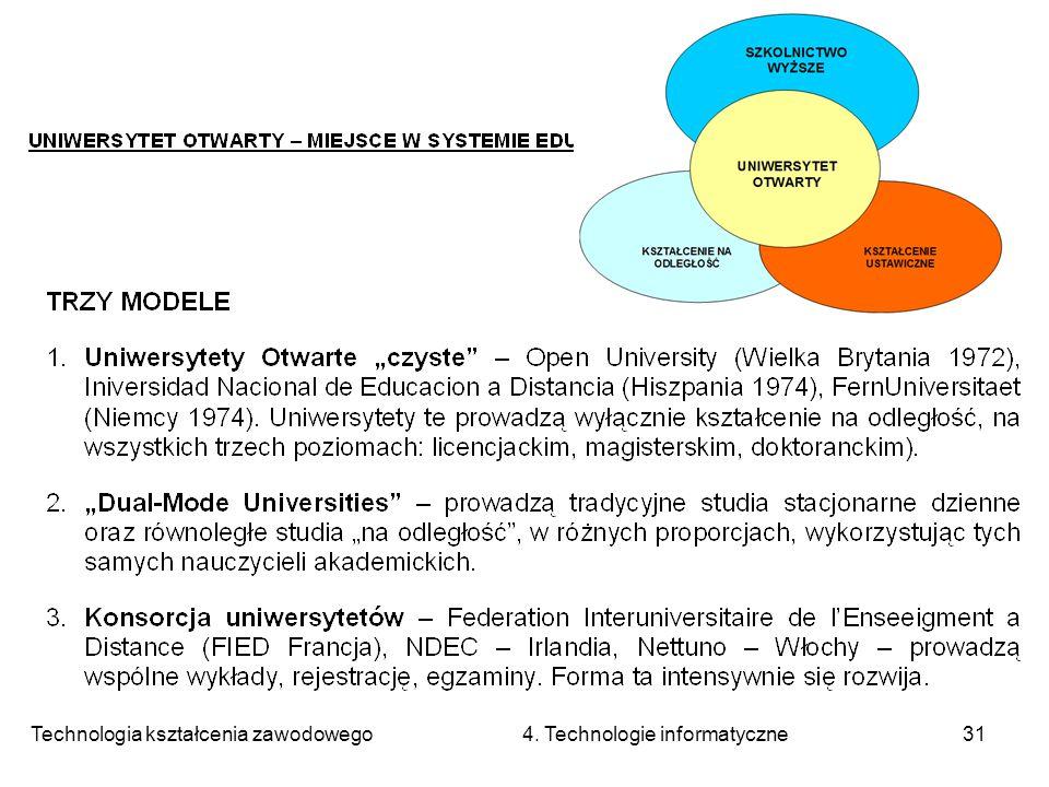 Technologia kształcenia zawodowego 4. Technologie informatyczne31
