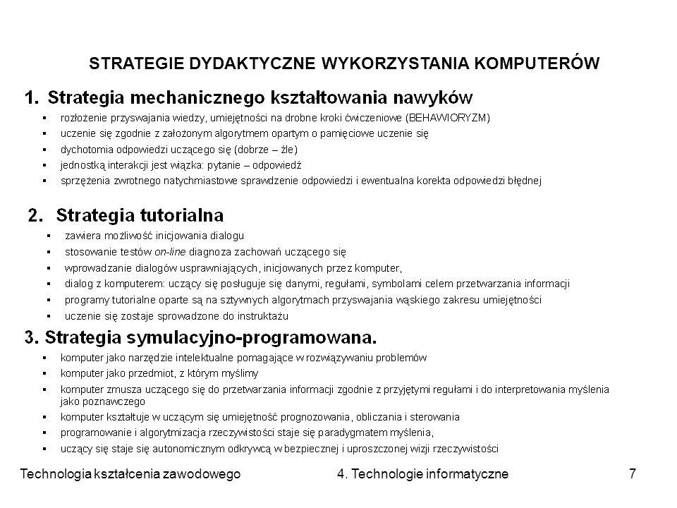 Technologia kształcenia zawodowego 4. Technologie informatyczne7 STRATEGIE DYDAKTYCZNE WYKORZYSTANIA KOMPUTERÓW