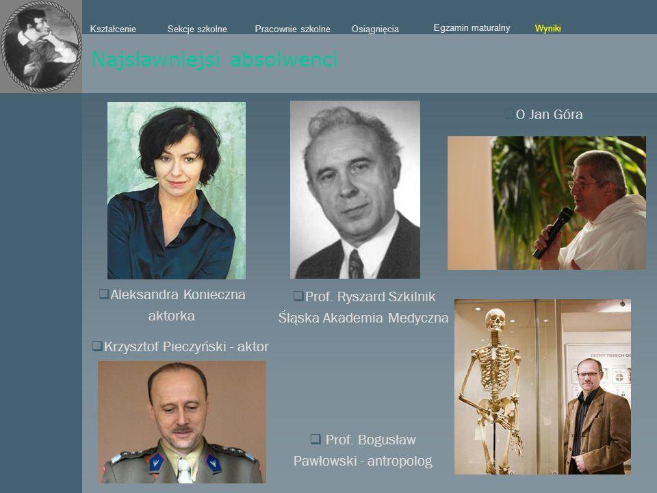  Aleksandra Konieczna aktorka  O Jan Góra  Krzysztof Pieczyński - aktor  Prof. Bogusław Pawłowski - antropolog  Prof. Ryszard Szkilnik Śląska Aka
