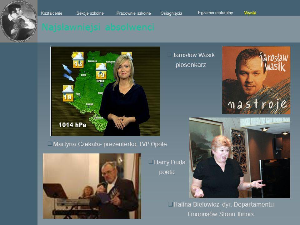  Martyna Czekała- prezenterka TVP Opole  Harry Duda poeta  Halina Bielowicz- dyr. Departamentu Finanasów Stanu Ilinois  Jarosław Wasik piosenkarz
