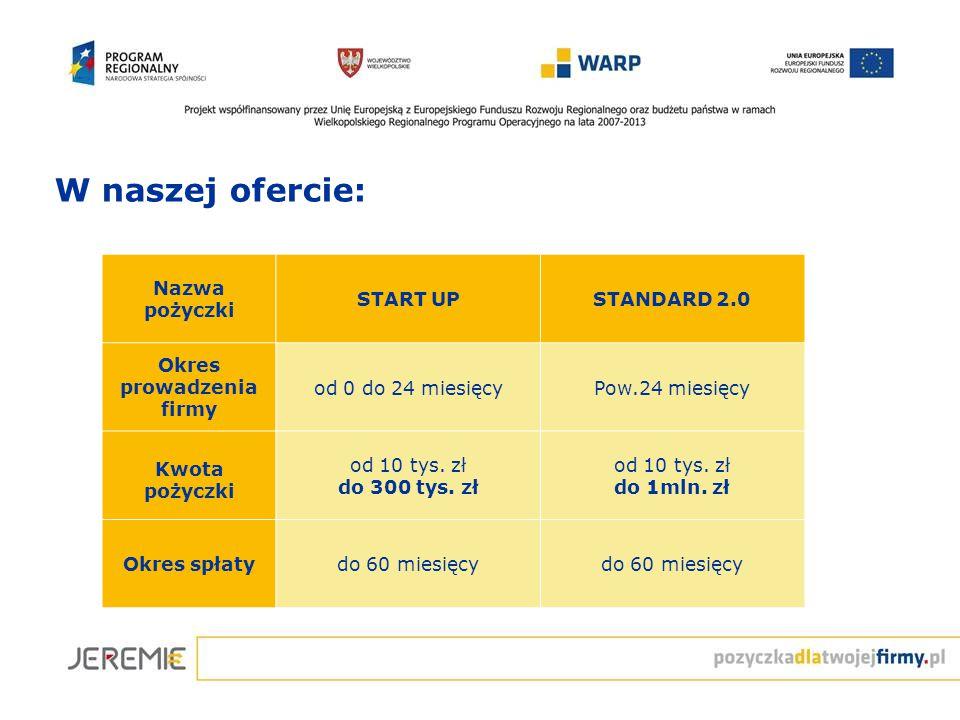 Nazwa pożyczki START UPSTANDARD 2.0 Okres prowadzenia firmy od 0 do 24 miesięcyPow.24 miesięcy Kwota pożyczki od 10 tys.