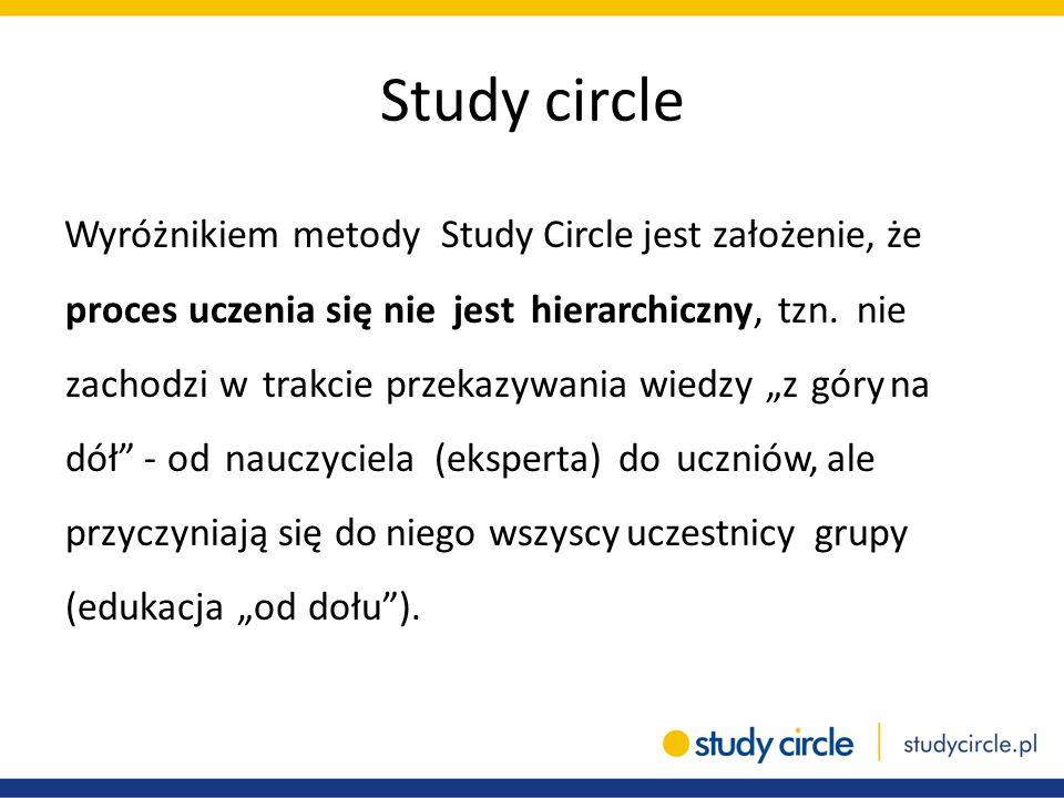 Study circle Wyróżnikiem metody Study Circle jest założenie, że proces uczenia się nie jest hierarchiczny, tzn. nie zachodzi w trakcie przekazywania w
