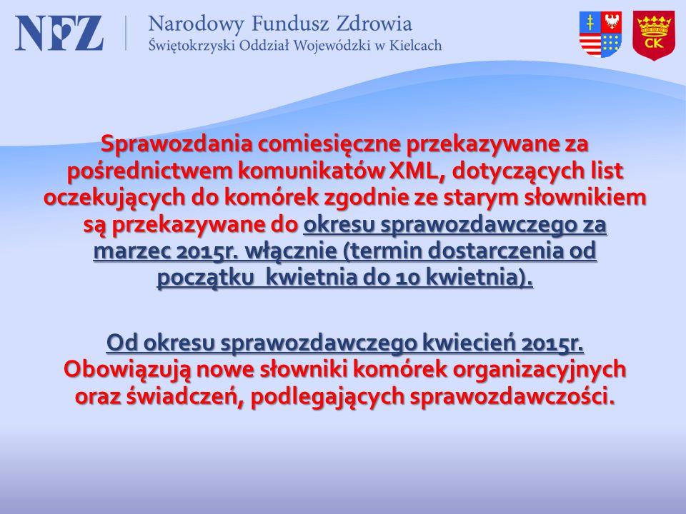 Sprawozdania comiesięczne przekazywane za pośrednictwem komunikatów XML, dotyczących list oczekujących do komórek zgodnie ze starym słownikiem są prze