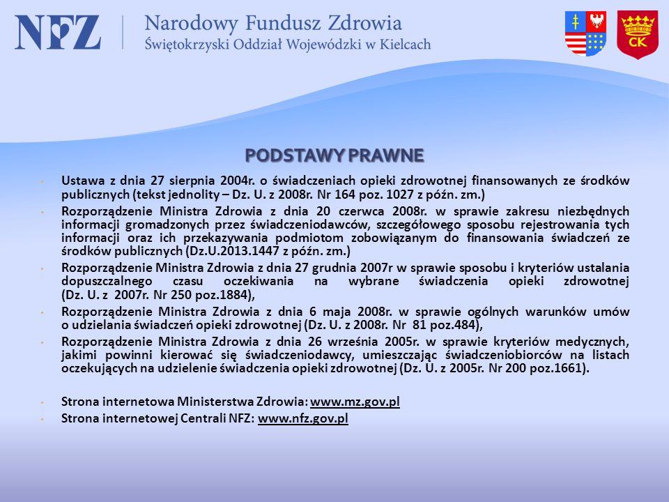 Ustawa z dnia 27 sierpnia 2004r. o świadczeniach opieki zdrowotnej finansowanych ze środków publicznych (tekst jednolity – Dz. U. z 2008r. Nr 164 poz.