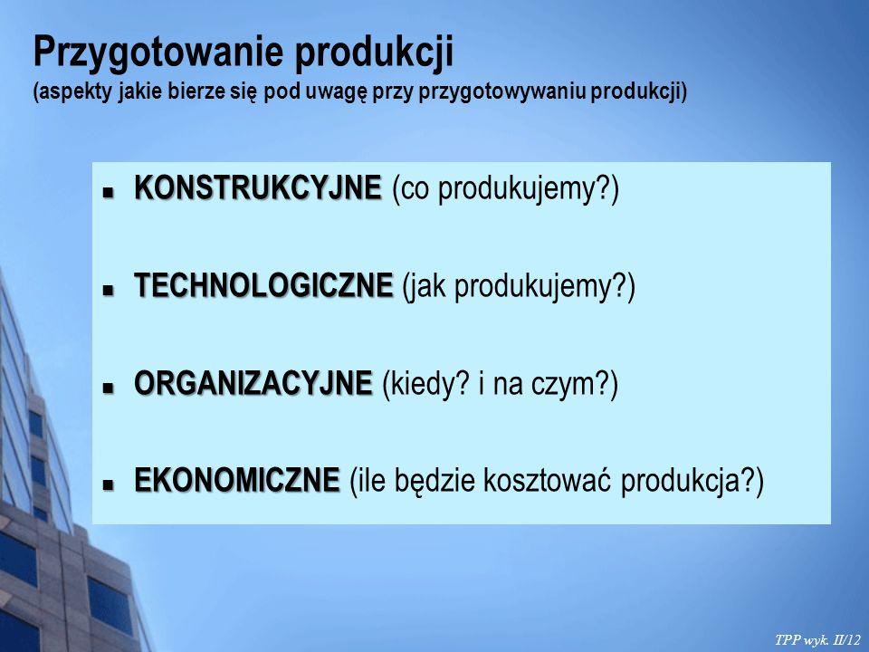 Przygotowanie produkcji (aspekty jakie bierze się pod uwagę przy przygotowywaniu produkcji) TPP wyk. II/12 KONSTRUKCYJNE KONSTRUKCYJNE (co produkujemy