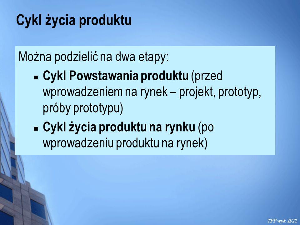 Cykl życia produktu TPP wyk. II/22 Można podzielić na dwa etapy: Cykl Powstawania produktu (przed wprowadzeniem na rynek – projekt, prototyp, próby pr