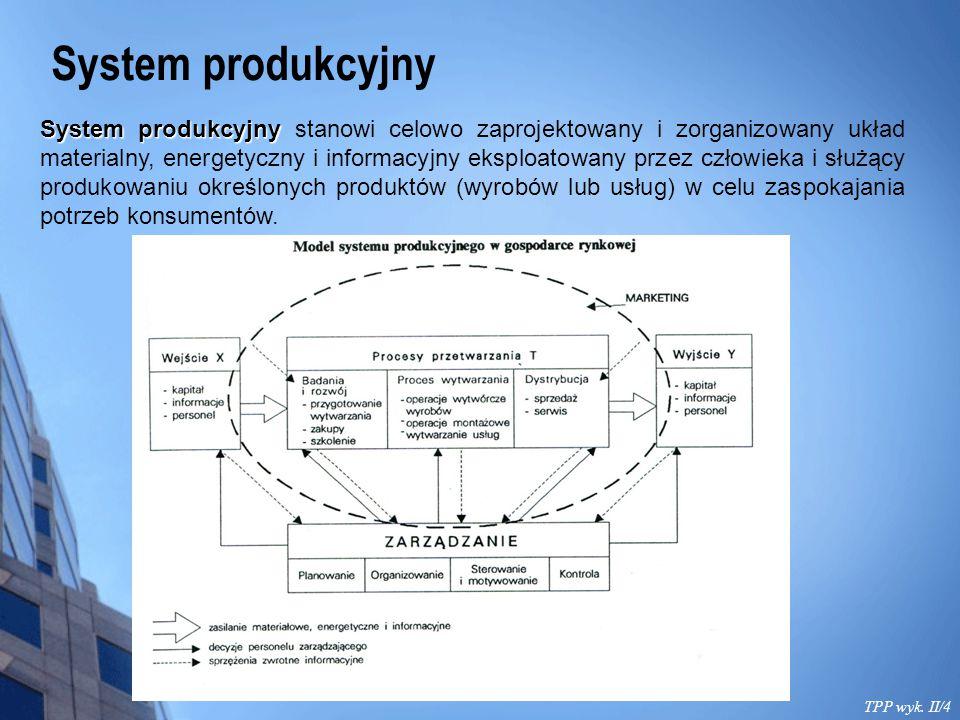System produkcyjny TPP wyk. II/4 System produkcyjny System produkcyjny stanowi celowo zaprojektowany i zorganizowany układ materialny, energetyczny i