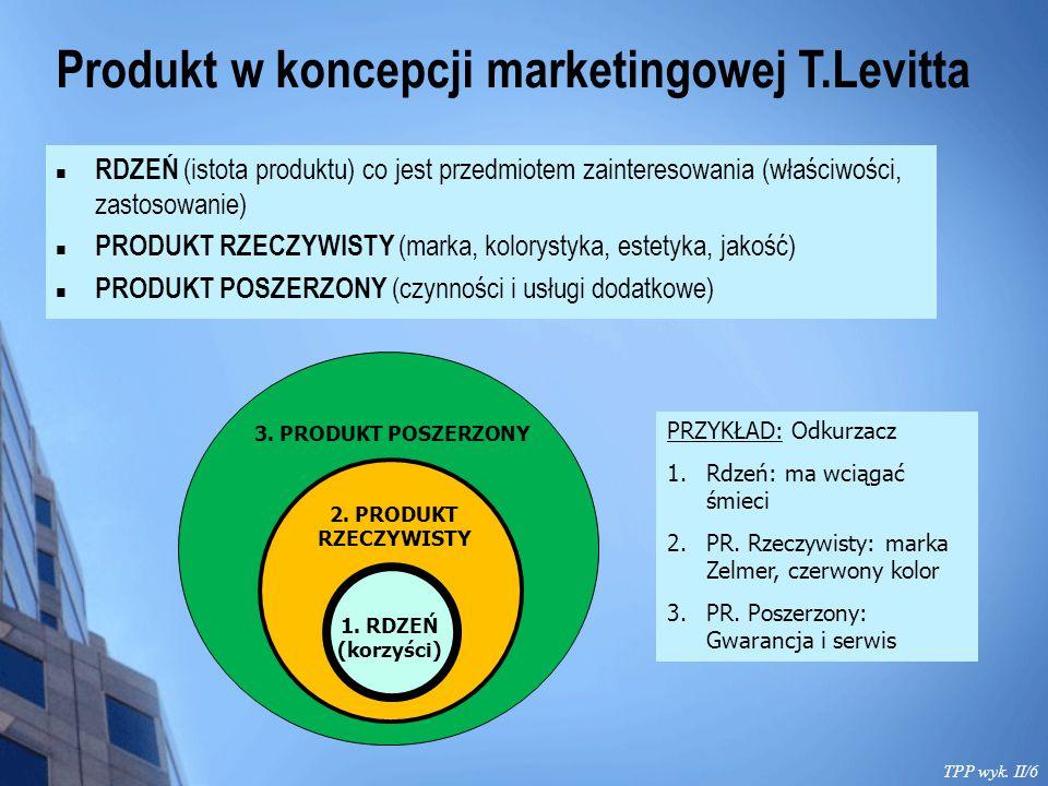 Produkt w koncepcji marketingowej T.Levitta TPP wyk. II/6 RDZEŃ (istota produktu) co jest przedmiotem zainteresowania (właściwości, zastosowanie) PROD
