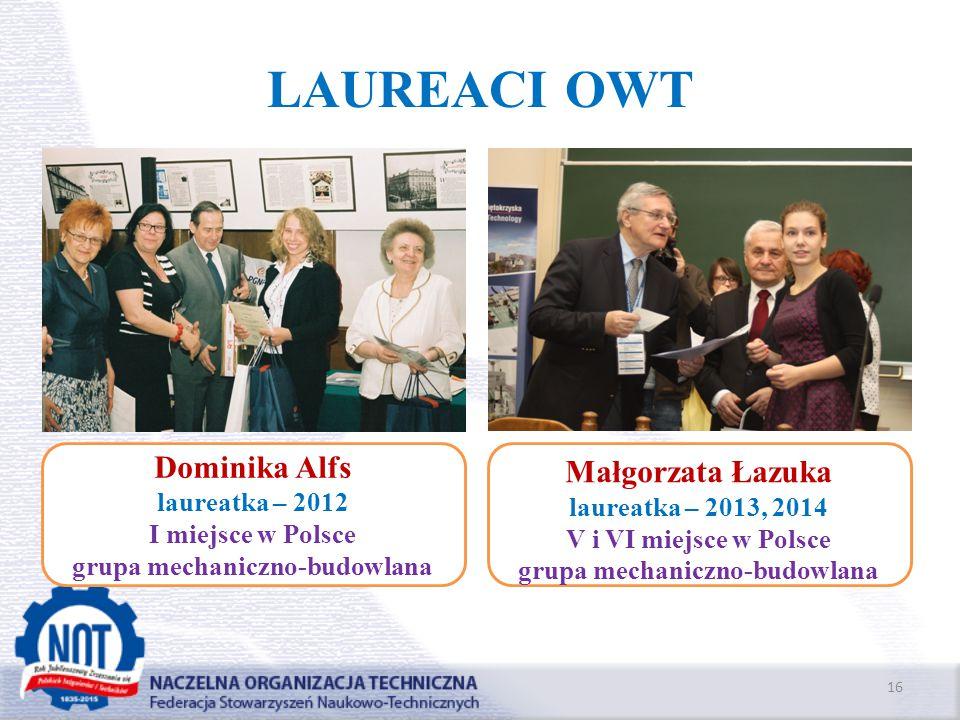 LAUREACI OWT 16 Dominika Alfs laureatka – 2012 I miejsce w Polsce grupa mechaniczno-budowlana Małgorzata Łazuka laureatka – 2013, 2014 V i VI miejsce