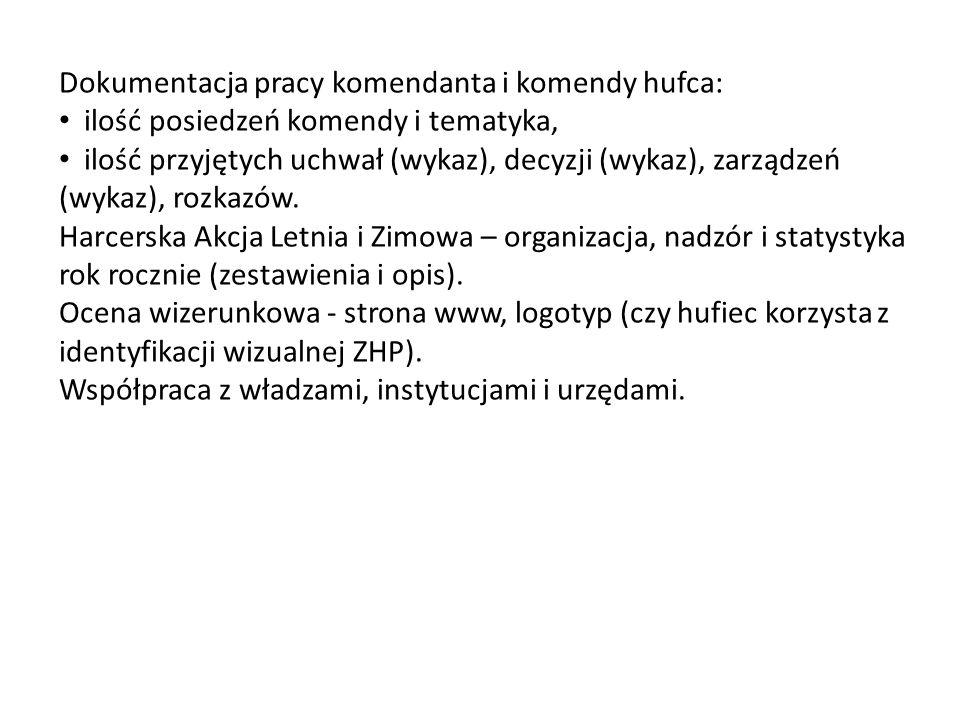 Dokumentacja pracy komendanta i komendy hufca: ilość posiedzeń komendy i tematyka, ilość przyjętych uchwał (wykaz), decyzji (wykaz), zarządzeń (wykaz)