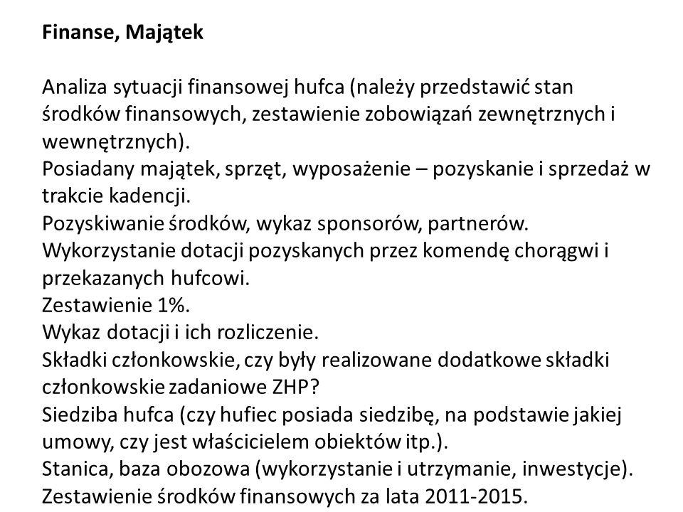 Finanse, Majątek Analiza sytuacji finansowej hufca (należy przedstawić stan środków finansowych, zestawienie zobowiązań zewnętrznych i wewnętrznych).