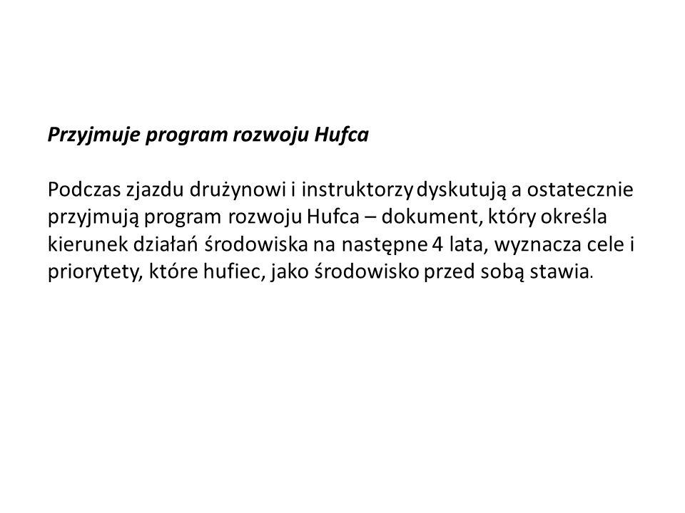 Przyjmuje program rozwoju Hufca Podczas zjazdu drużynowi i instruktorzy dyskutują a ostatecznie przyjmują program rozwoju Hufca – dokument, który okre