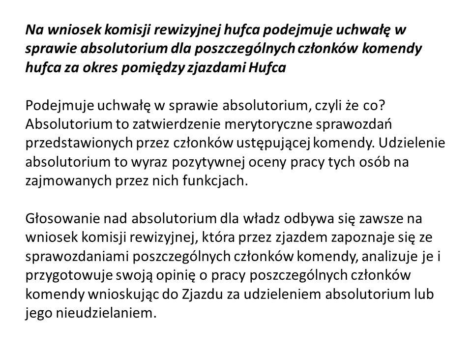 Na wniosek komisji rewizyjnej hufca podejmuje uchwałę w sprawie absolutorium dla poszczególnych członków komendy hufca za okres pomiędzy zjazdami Hufc