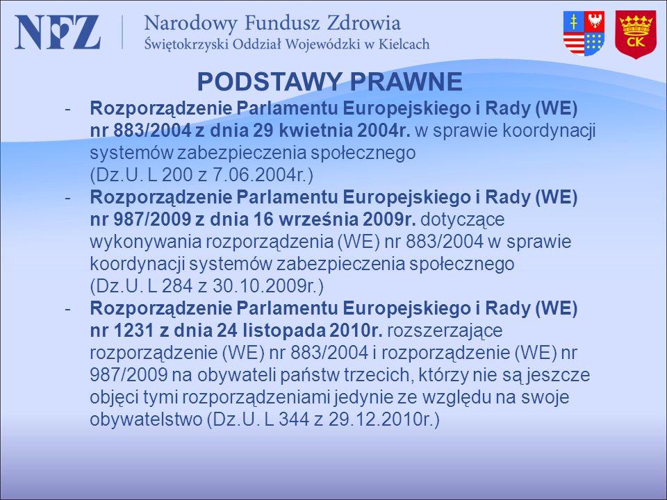 PODSTAWY PRAWNE -Rozporządzenie Parlamentu Europejskiego i Rady (WE) nr 883/2004 z dnia 29 kwietnia 2004r.