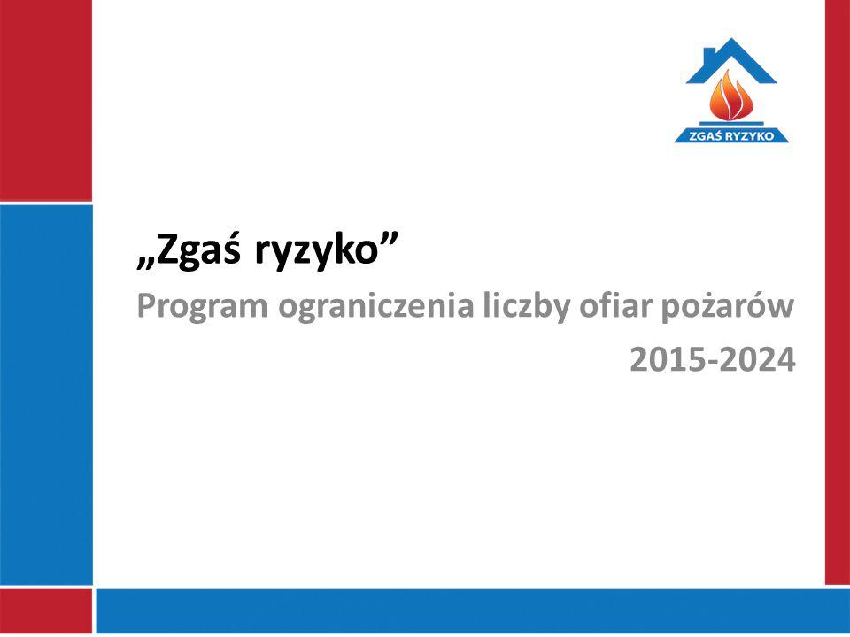"""""""Zgaś ryzyko"""" Program ograniczenia liczby ofiar pożarów 2015-2024"""