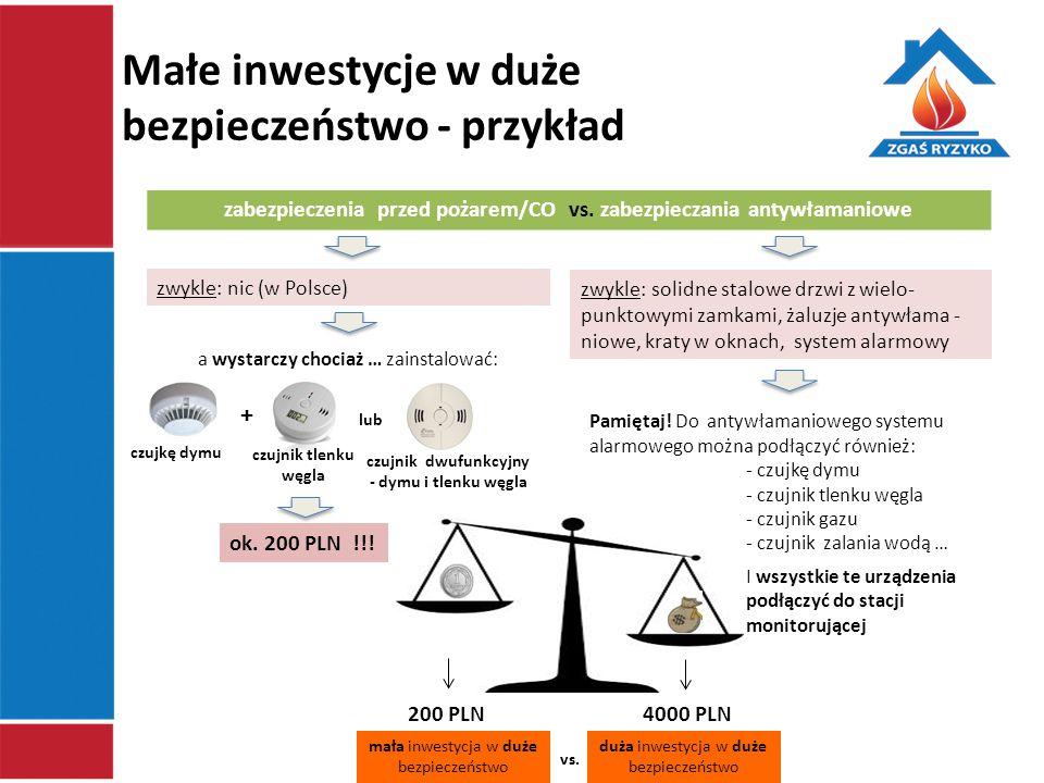 Małe inwestycje w duże bezpieczeństwo - przykład zabezpieczenia przed pożarem/CO vs. zabezpieczania antywłamaniowe zwykle: solidne stalowe drzwi z wie