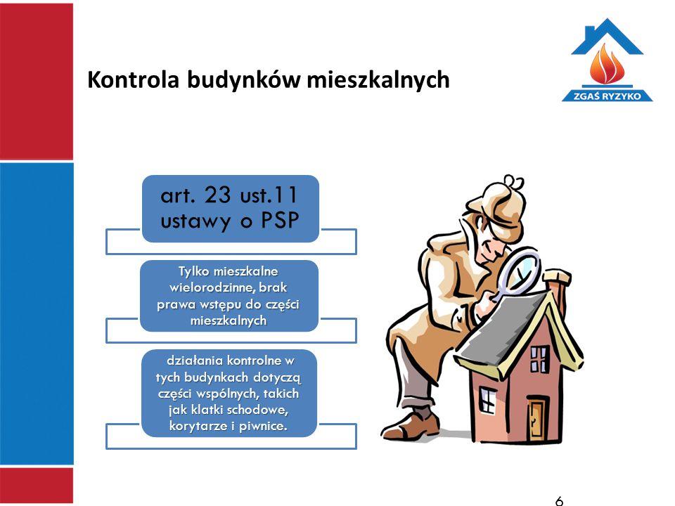 Kontrola budynków mieszkalnych art. 23 ust.11 ustawy o PSP Tylko mieszkalne wielorodzinnebrak prawa wstępu do części mieszkalnych Tylko mieszkalne wie