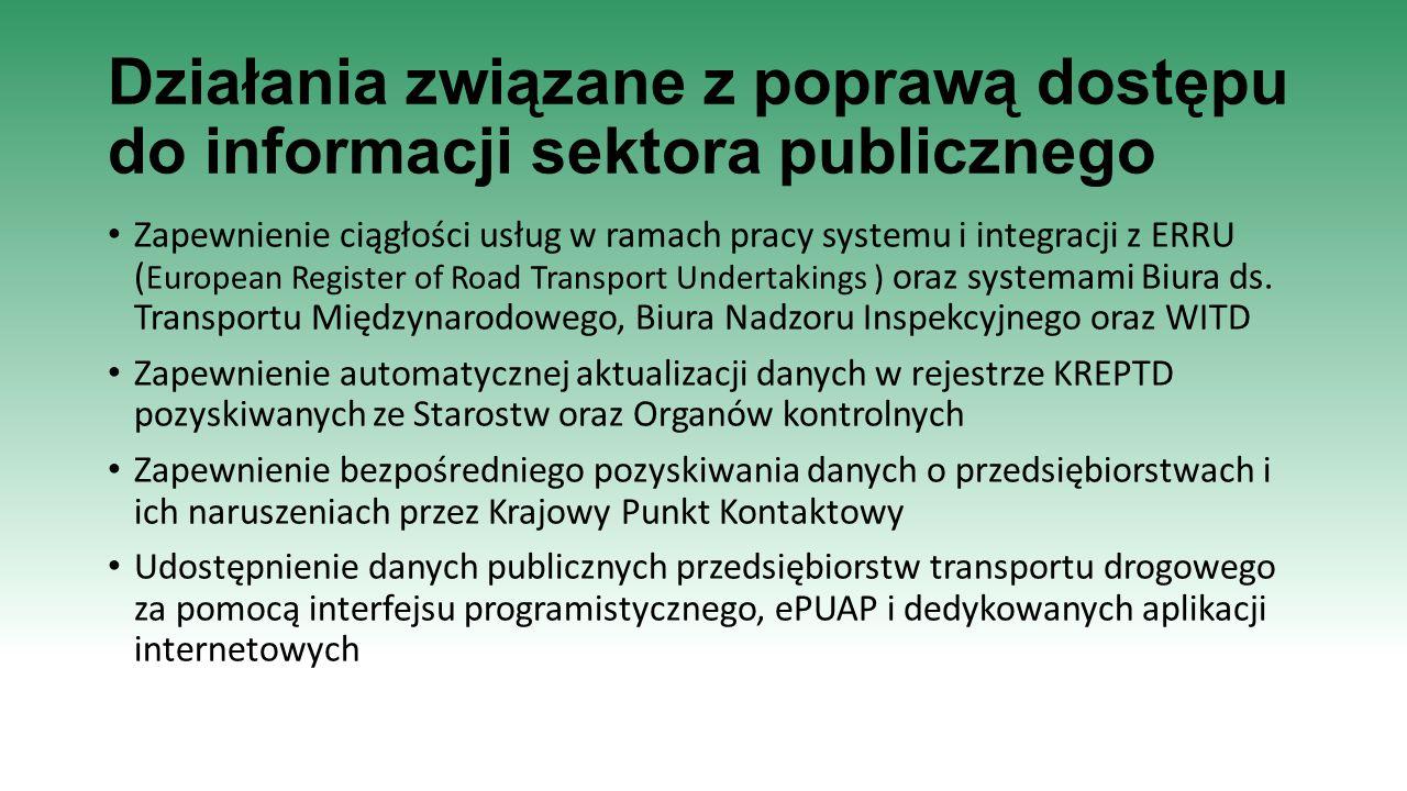 Działania związane z poprawą dostępu do informacji sektora publicznego Zapewnienie ciągłości usług w ramach pracy systemu i integracji z ERRU ( Europe