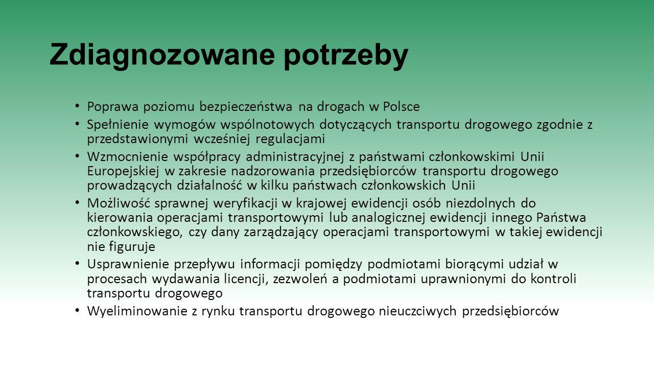 Zdiagnozowane potrzeby Poprawa poziomu bezpieczeństwa na drogach w Polsce Spełnienie wymogów wspólnotowych dotyczących transportu drogowego zgodnie z