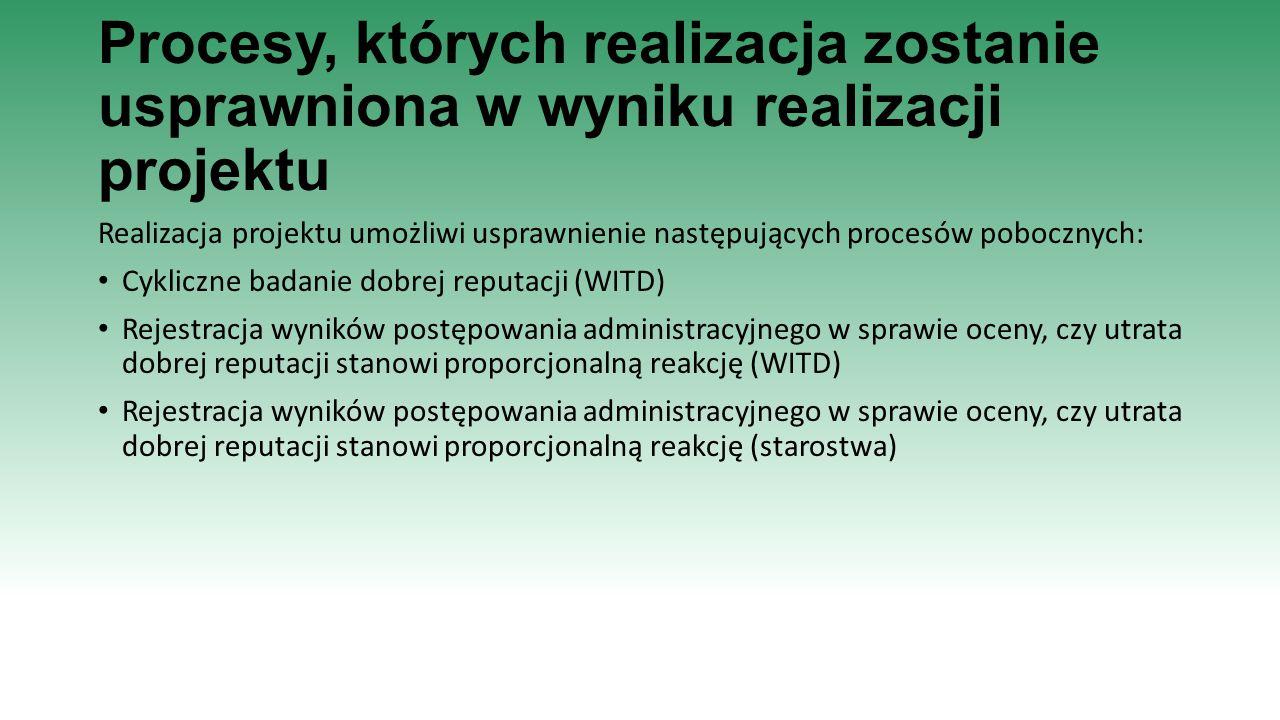 Procesy, których realizacja zostanie usprawniona w wyniku realizacji projektu Realizacja projektu umożliwi usprawnienie następujących procesów poboczn