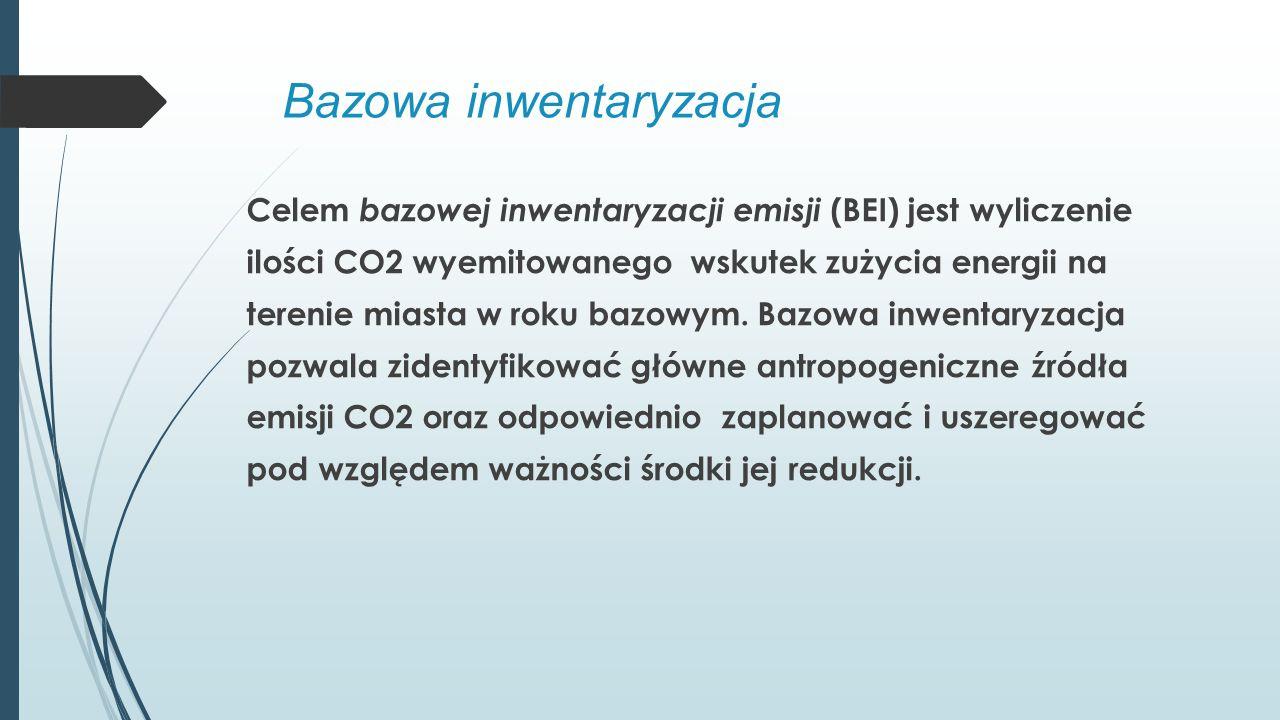 Bazowa inwentaryzacja Celem bazowej inwentaryzacji emisji (BEI) jest wyliczenie ilości CO2 wyemitowanego wskutek zużycia energii na terenie miasta w r