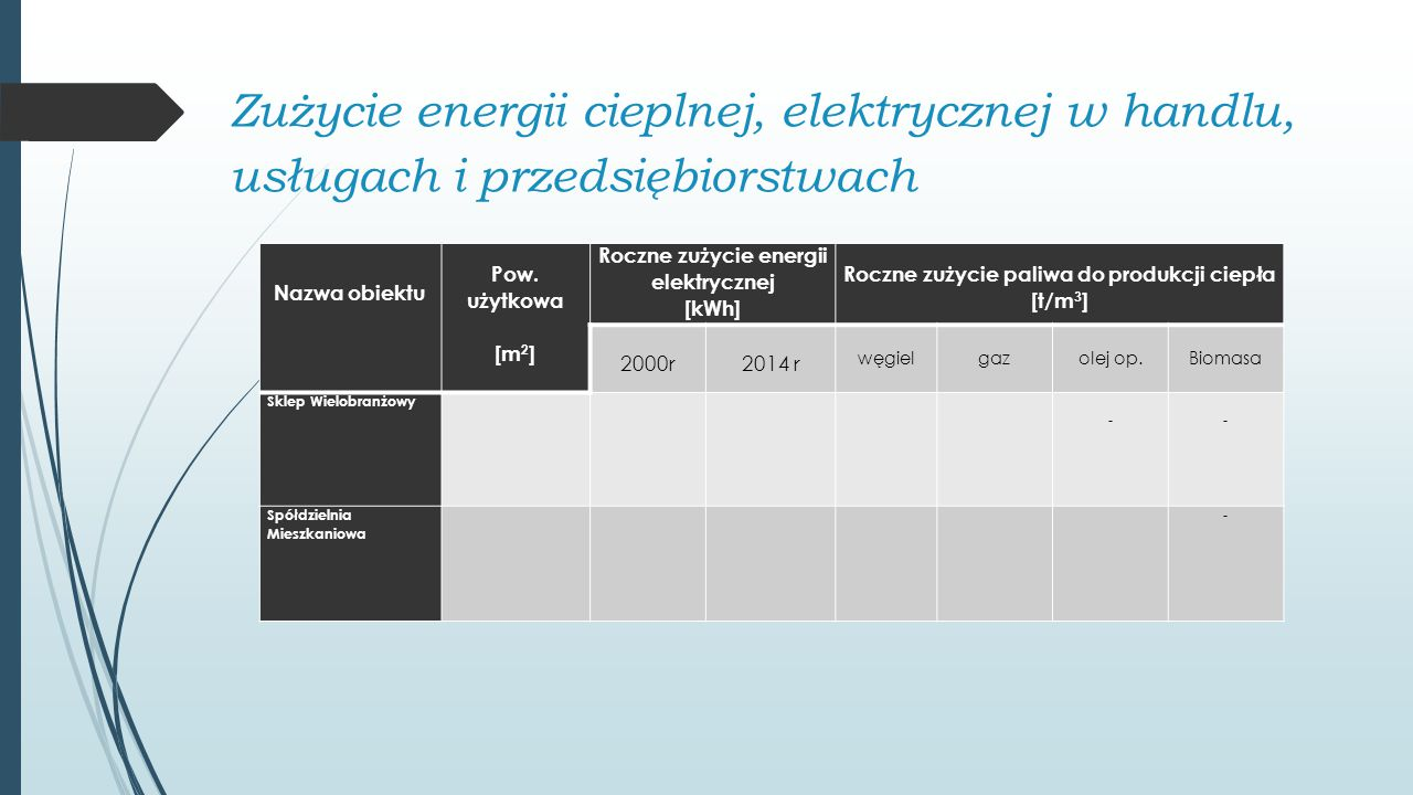Zużycie energii cieplnej, elektrycznej w handlu, usługach i przedsiębiorstwach Nazwa obiektu Pow. użytkowa [m 2 ] Roczne zużycie energii elektrycznej