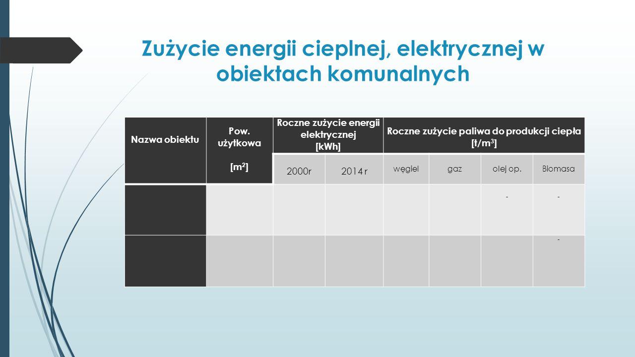 Zużycie energii cieplnej, elektrycznej w obiektach komunalnych Nazwa obiektu Pow. użytkowa [m 2 ] Roczne zużycie energii elektrycznej [kWh] Roczne zuż