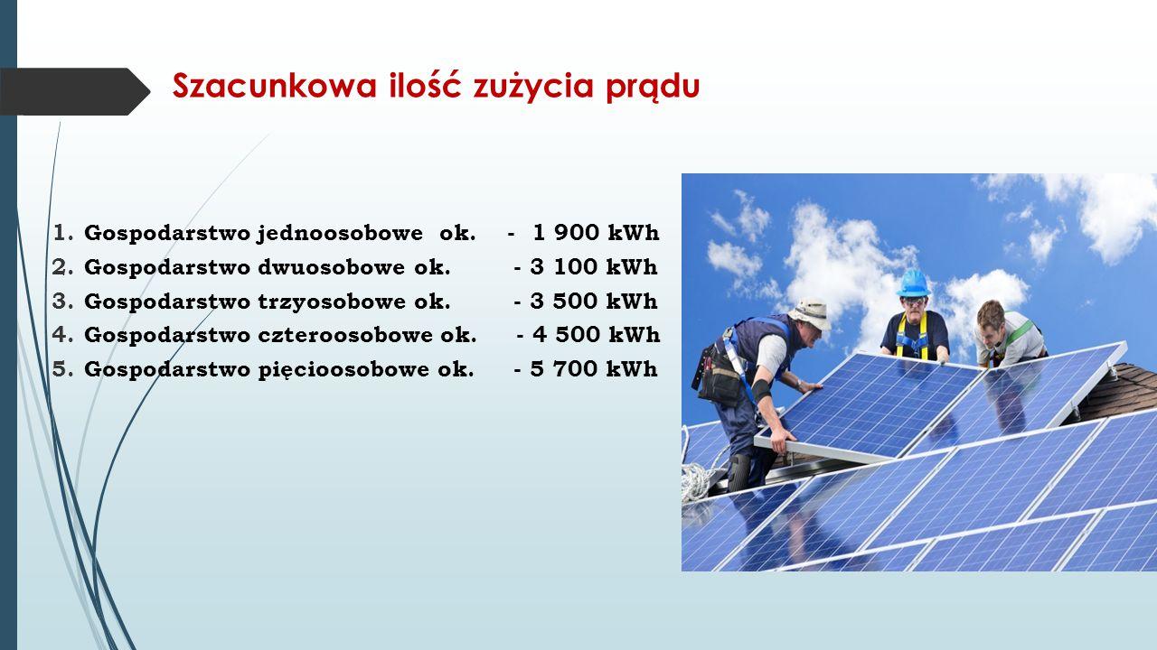 Szacunkowa ilość zużycia prądu 1.Gospodarstwo jednoosobowe ok. - 1 900 kWh 2.Gospodarstwo dwuosobowe ok. - 3 100 kWh 3.Gospodarstwo trzyosobowe ok. -
