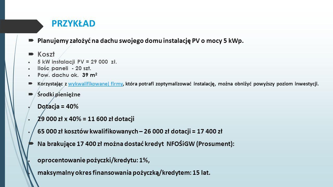 PRZYKŁAD  Planujemy założyć na dachu swojego domu instalację PV o mocy 5 kWp.  Koszt  5 kW instalacji PV = 29 000 zł.  Ilośc paneli - 20 szt.  Po