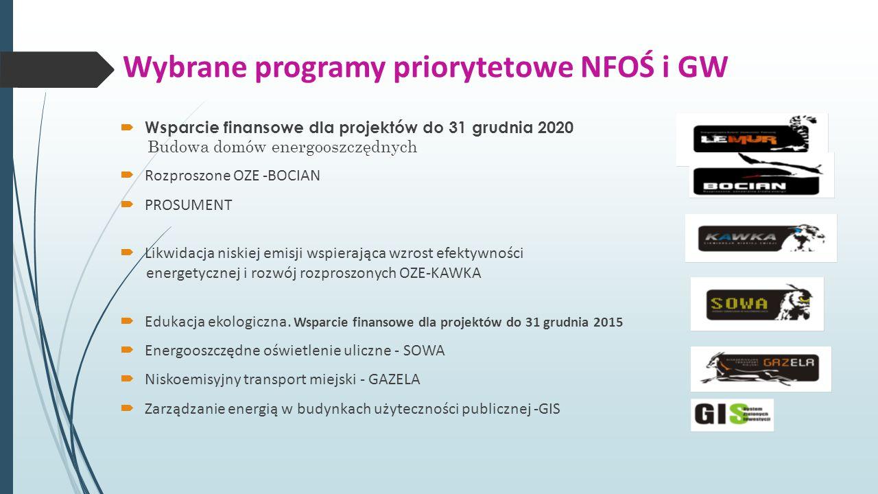Wybrane programy priorytetowe NFOŚ i GW  Wsparcie finansowe dla projektów do 31 grudnia 2020 Budowa domów energooszczędnych  Rozproszone OZE -BOCIAN