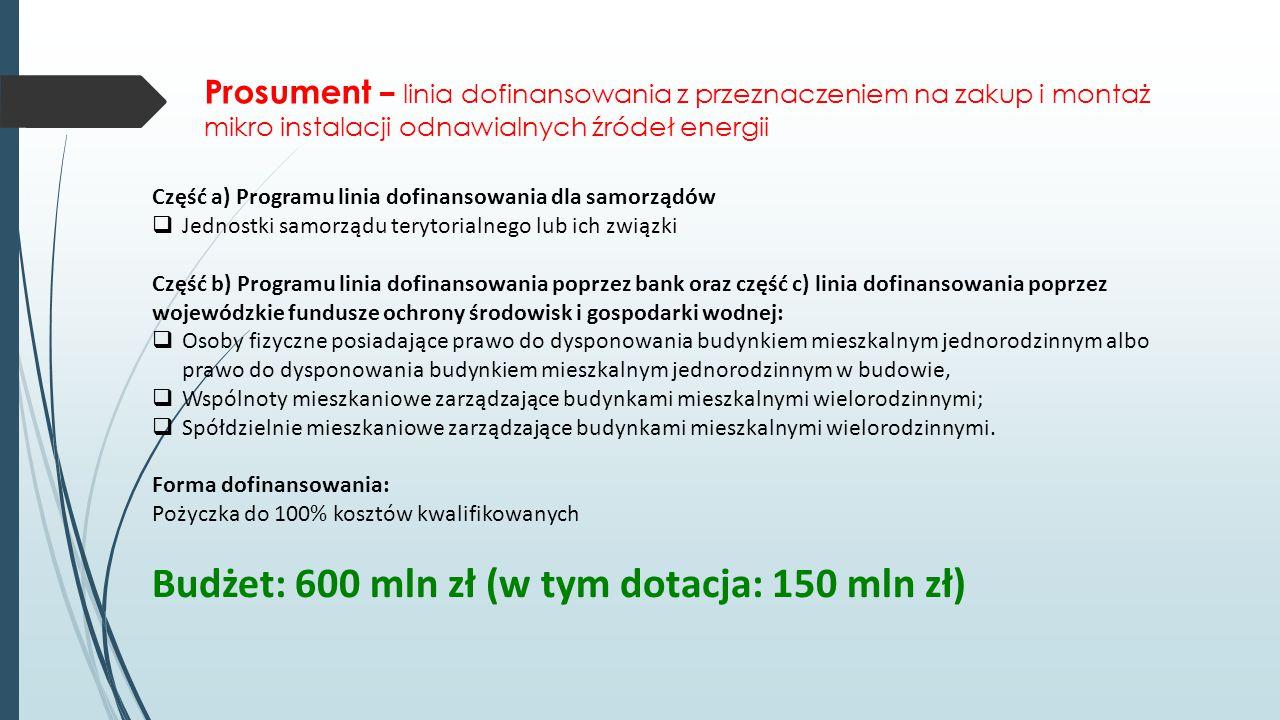 Prosument – linia dofinansowania z przeznaczeniem na zakup i montaż mikro instalacji odnawialnych źródeł energii Część a) Programu linia dofinansowani