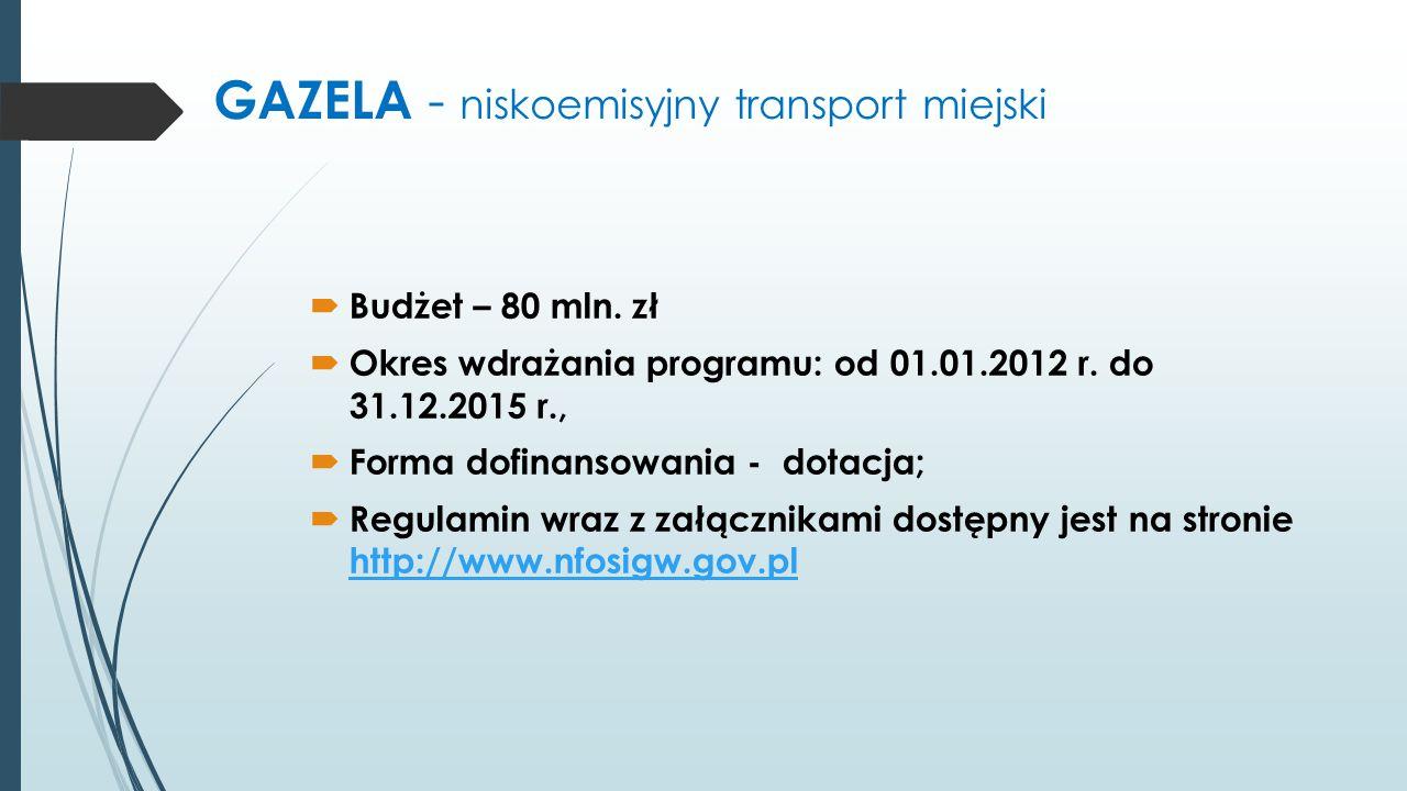 GAZELA - niskoemisyjny transport miejski  Budżet – 80 mln. zł  Okres wdrażania programu: od 01.01.2012 r. do 31.12.2015 r.,  Forma dofinansowania -